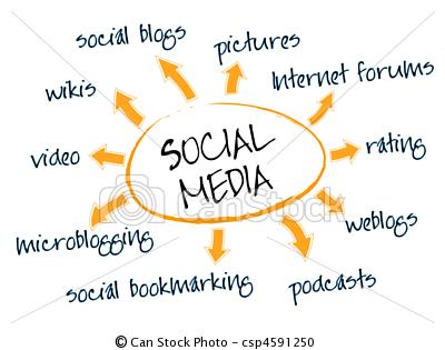 Social Media Clip Art Black And White Pictures to Pin on Pinterest ...