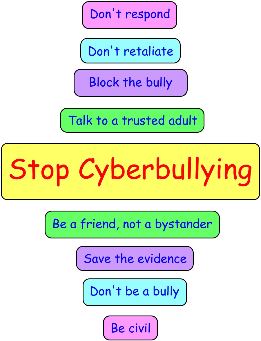 Go Back   Images For   Stop Bullying Clipart