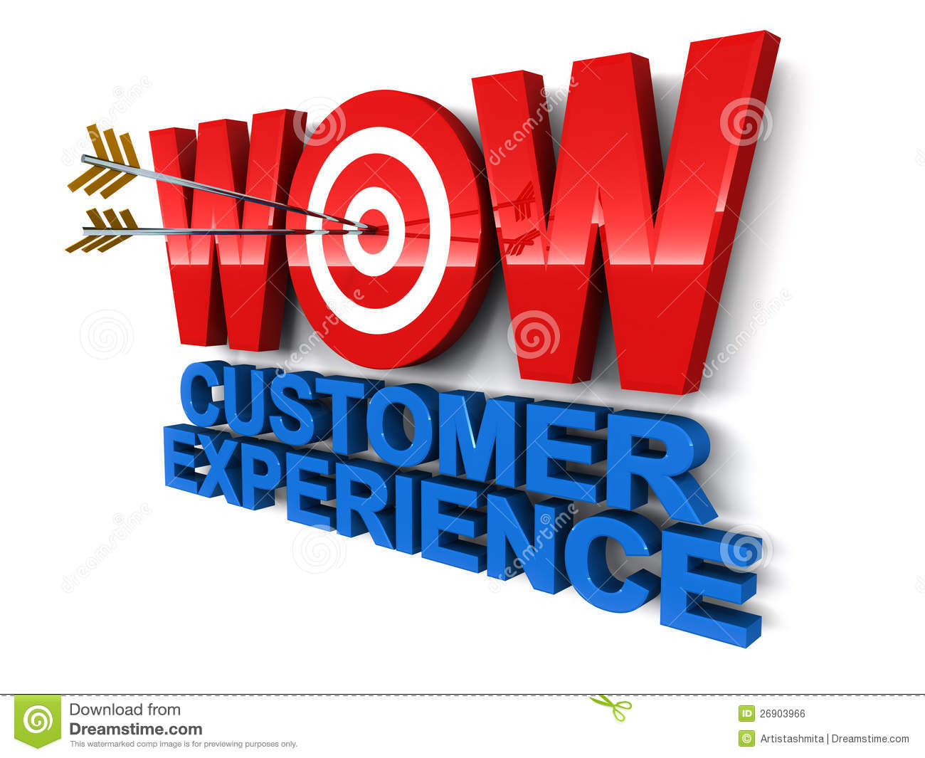 Customer Experience Comes After Great And Extra Mile Customer Service