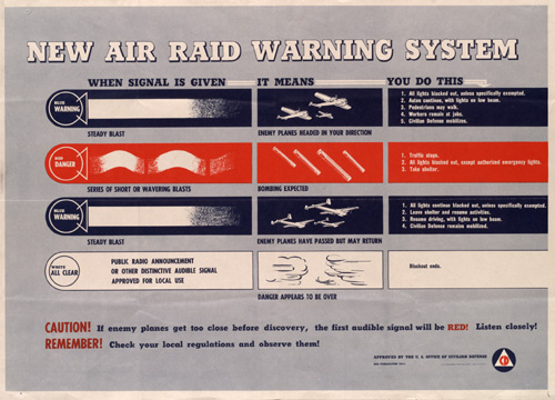 Royalty Free Wwii New Air Raid Warning System Poster Clipart Image