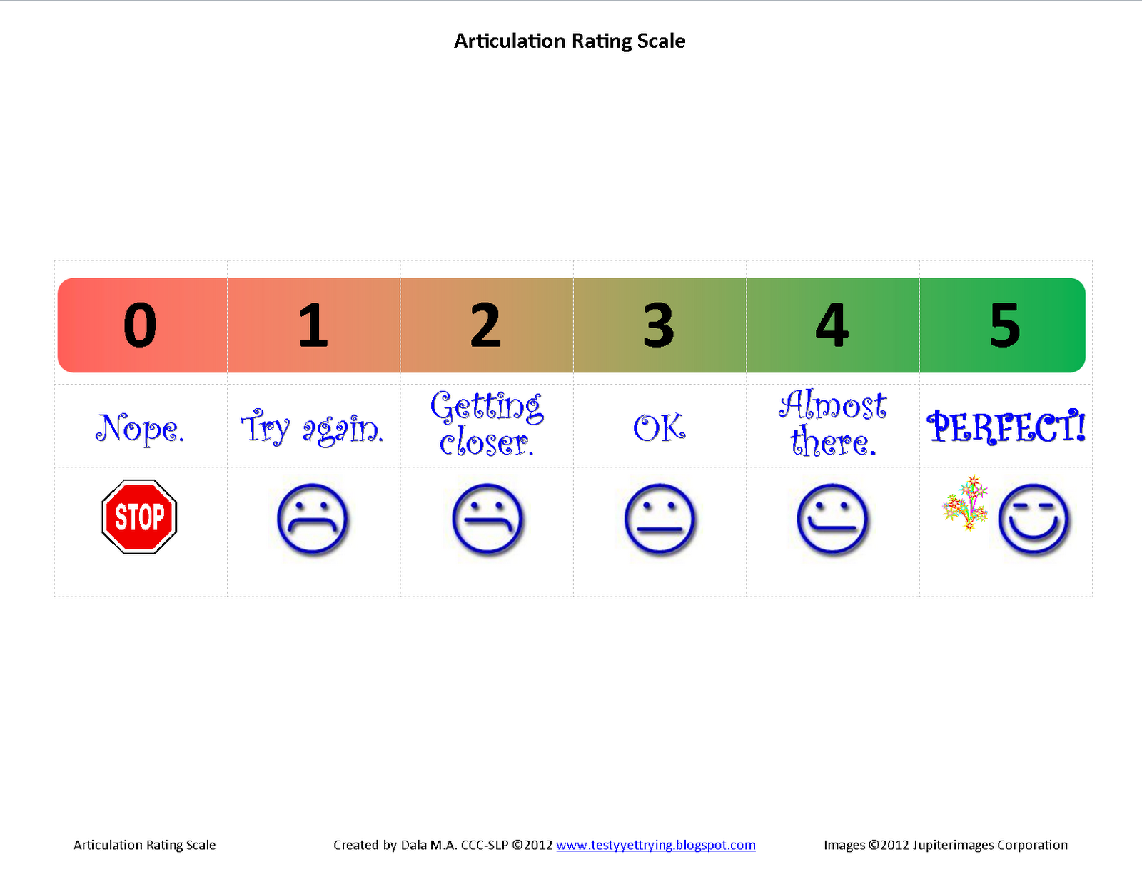 how to make a likert scale