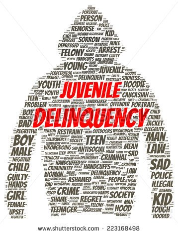 Juvenile Delinquency Word Cloud Shape Concept   Stock Photo