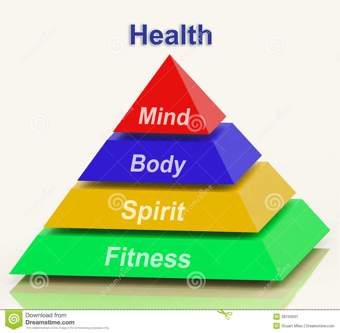 why personal wellness is important Rutgers-camden athletics & wellness why bother exercising getting in condition means improving your whole body fitness some exercises strengthen your muscles (eg, weight lifting the cool down is also very important.