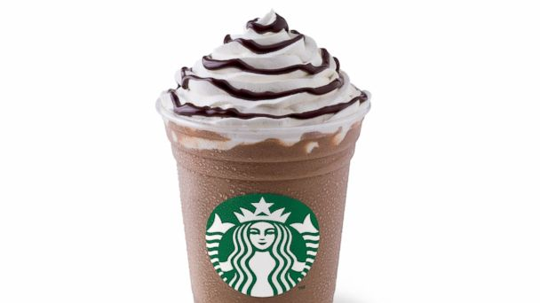 Related Pictures Cartoon Frappuccino