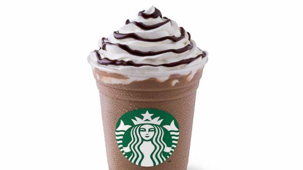 Frappuccino Clipart Clipart Suggest