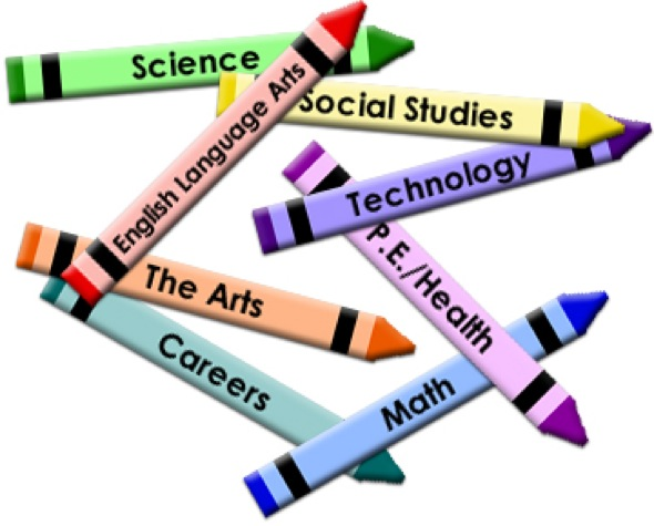 Tying It All Together  A Short Guide To Cross Curricular Planning