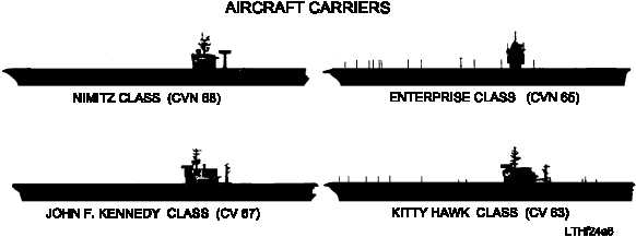 Aircraft Carrier Silhouette Silhouettes Of U S  Navy Ship