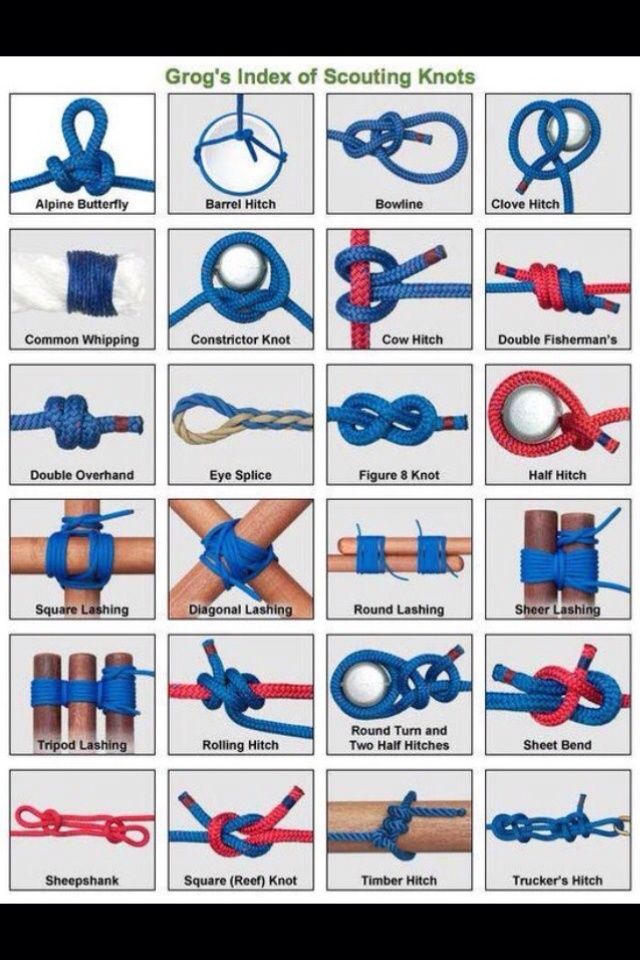 Grog S Index Of Scouting Knots    Diy   Pinterest