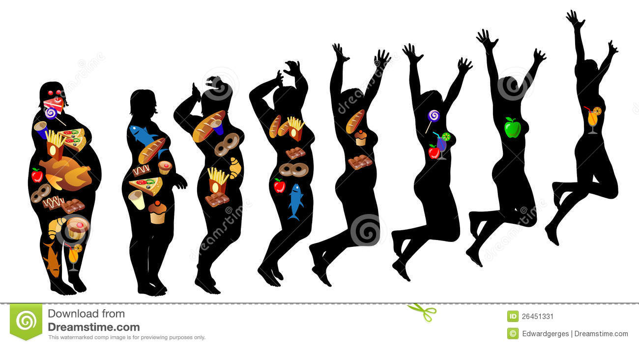 Weight Loss Motivation Clipart - Clipart Suggest