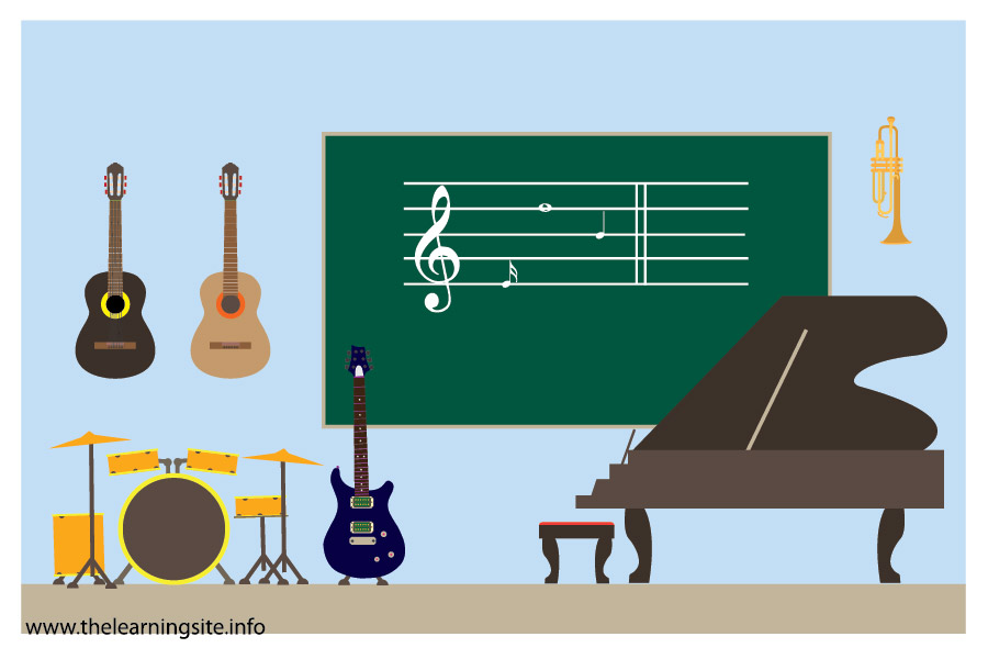 Be The First To Review  Music Room Flashcard  Cancel Reply