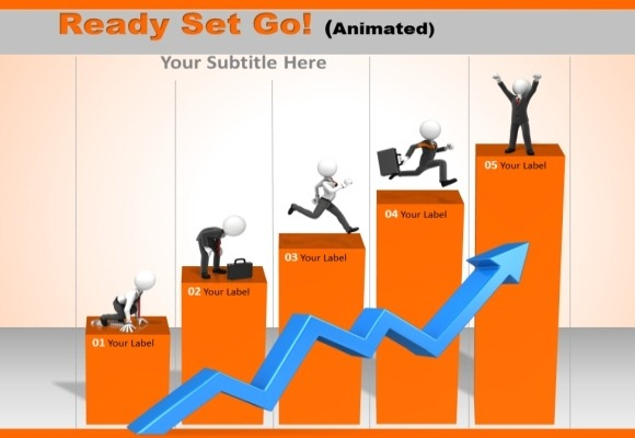 Create Business Performance Powerpoint Presentations With Ready Set Go