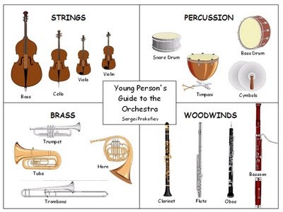 Labels  Instruments  Listening Activities  Visual Aids