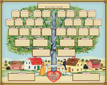 Satisfaction Tip  Build Your Family Tree