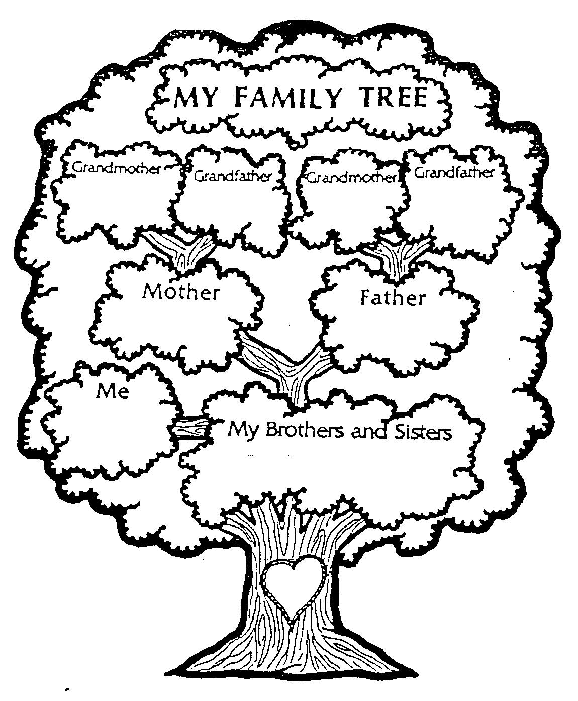 Teaching Your Children About The Family Tree And Their Ancestors