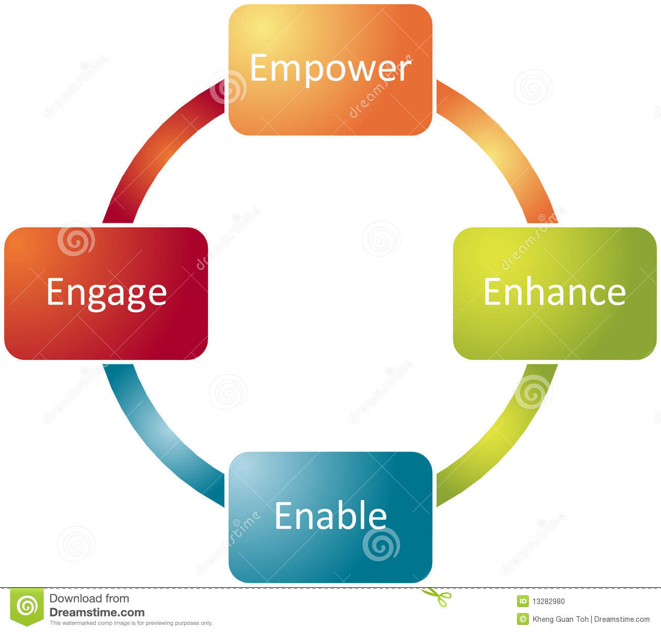 Employee Empowerment Business Diagram Stock Photo   Image  13282980