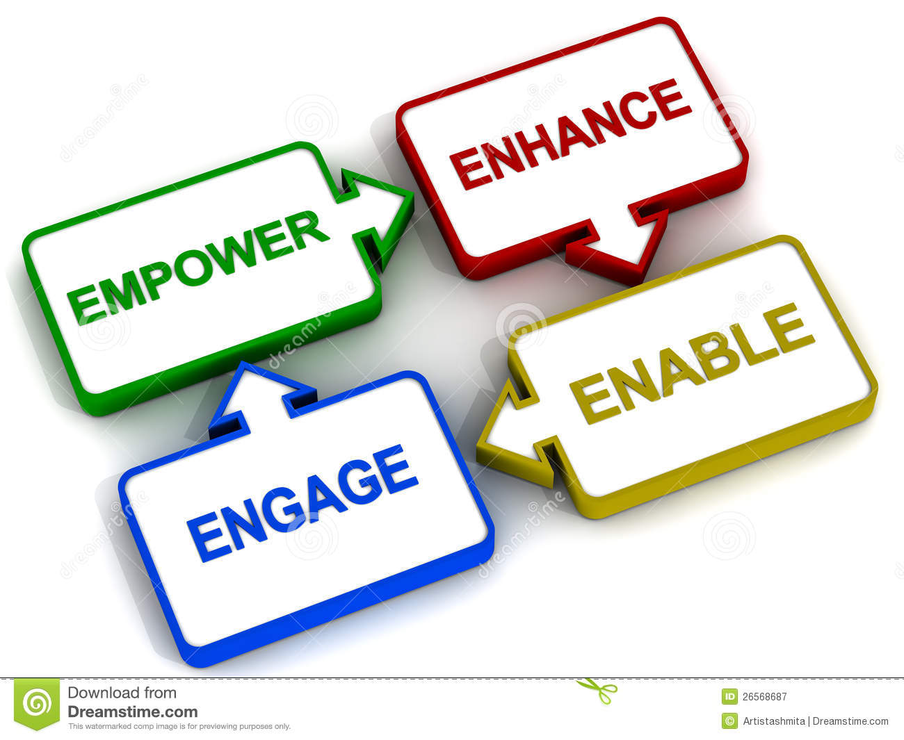 Employee Engagement Clip Art Quotes