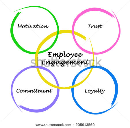 Employee Engagement Clipart - Clipart - 43.2KB