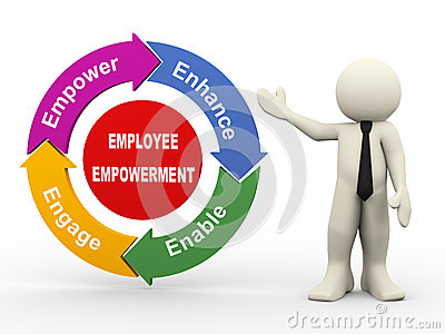 Employee Engagement Clipart - Clipart - 32.3KB