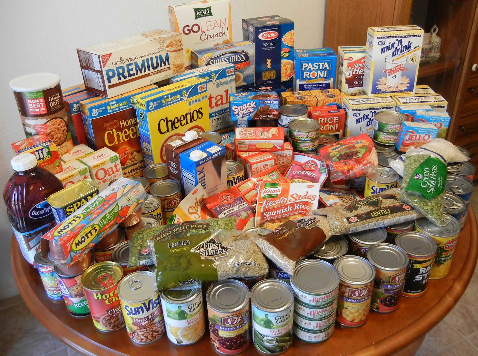 donation food How to give food food bank for the heartland receives generous donations of food every day from supporters in the community.