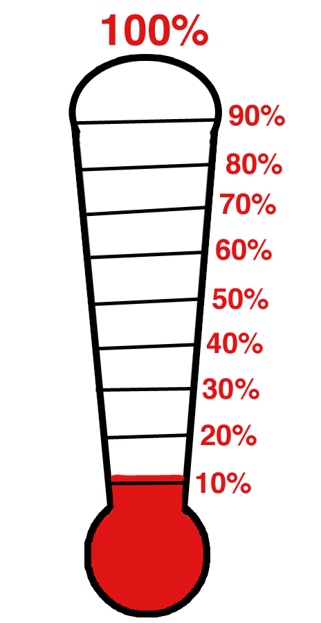 Sales Goal Thermometer   Clipart Best