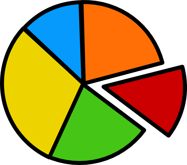 Pie Chart Clip Art At Clker Com   Vector Clip Art Online Royalty Free