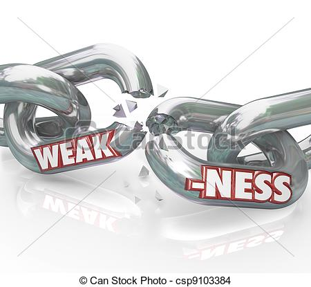 The Word Weakness On Breaking Weak Chain Links Symbolizing A Lack Of