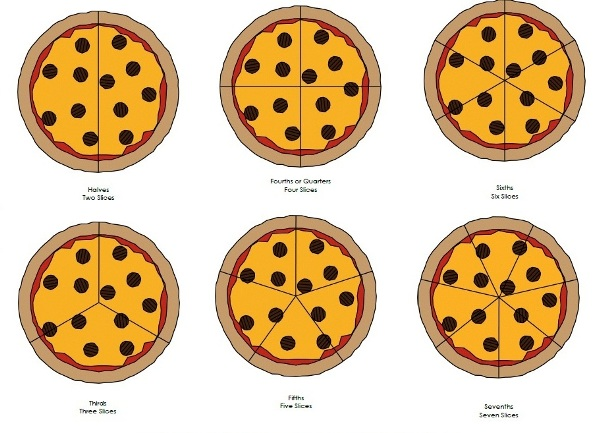 Art Of Pizza Cut Into Fractions Clipart   Cliparthut   Free Clipart