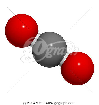 Carbon Compound Clipart Drawings   Carbon Dioxide  Co2  Molecule