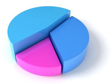 Sales Chart Clipart - Clipart Kid