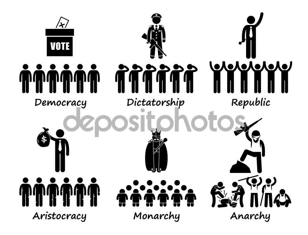 Set Of Human Pictogram Representing Different Types Of Government
