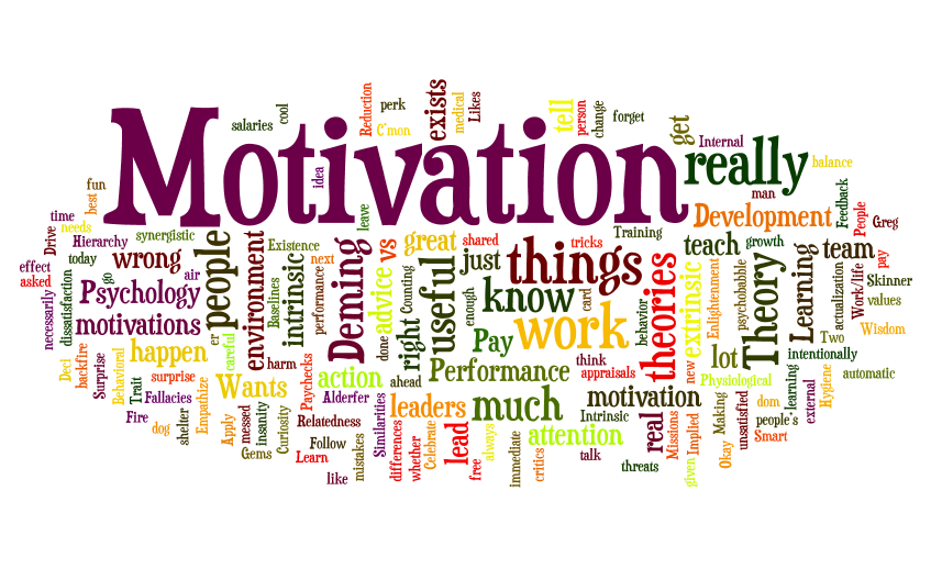 Motivation Is An Inner Drive To Behave Or Act In A Certain Manner
