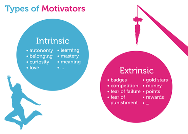 There Are A Number Of Theories Of Human Motivation  We Recommend You