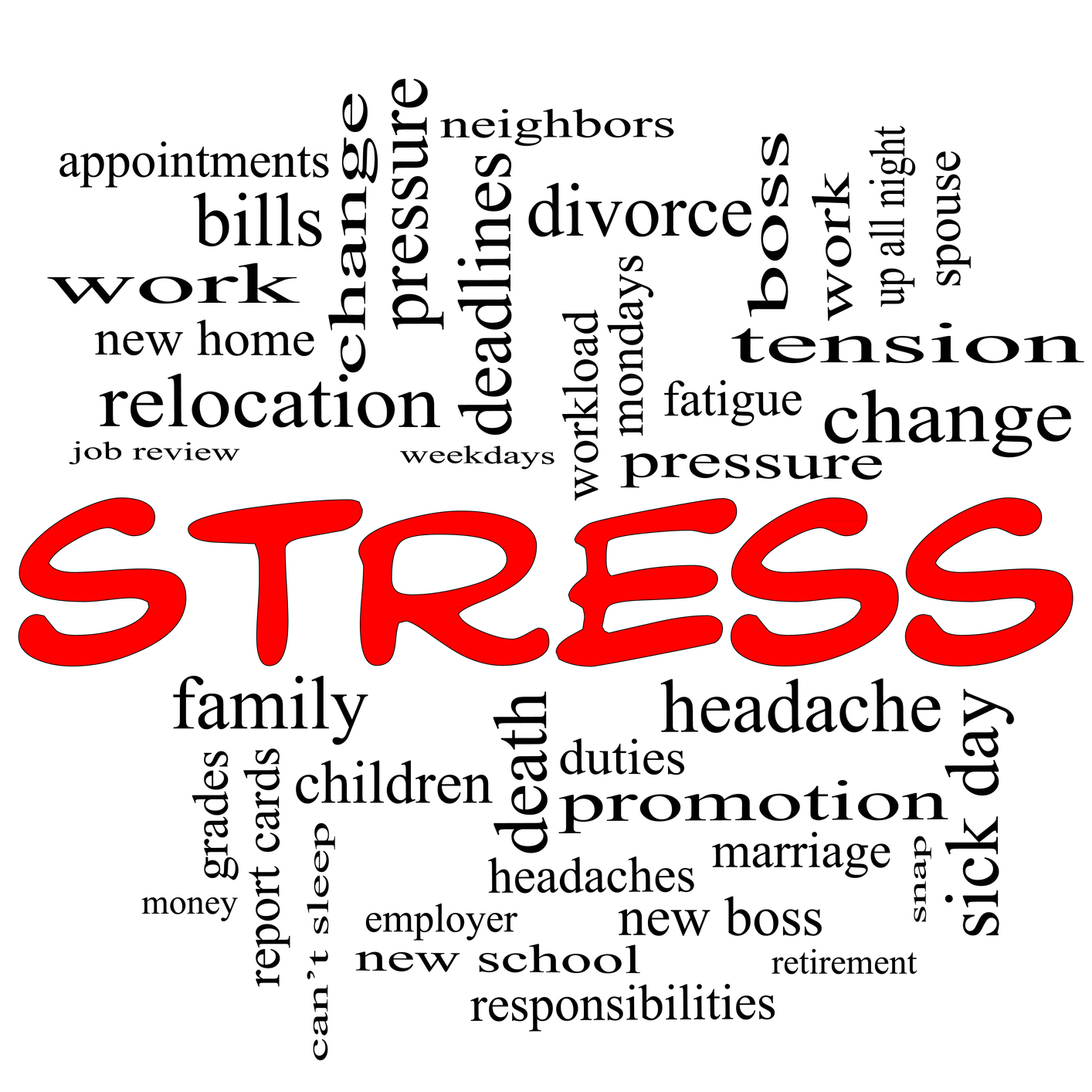Understanding Stress As A First Step To Effectively Managing Stress