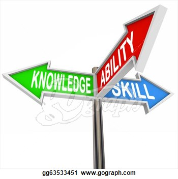 Ability Skill Words 3 Way Signs Learning  Clipart Gg63533451   Gograph
