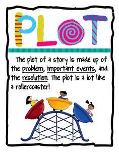 Plot a story