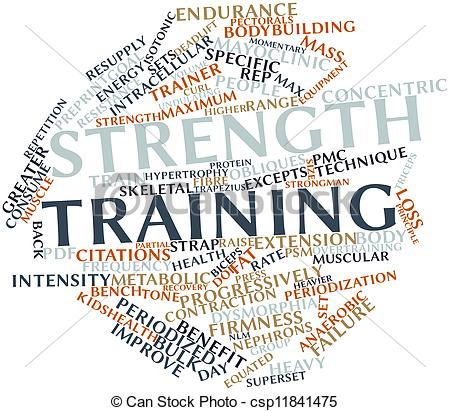 Strength Training Clip Art Word Cloud For Strength