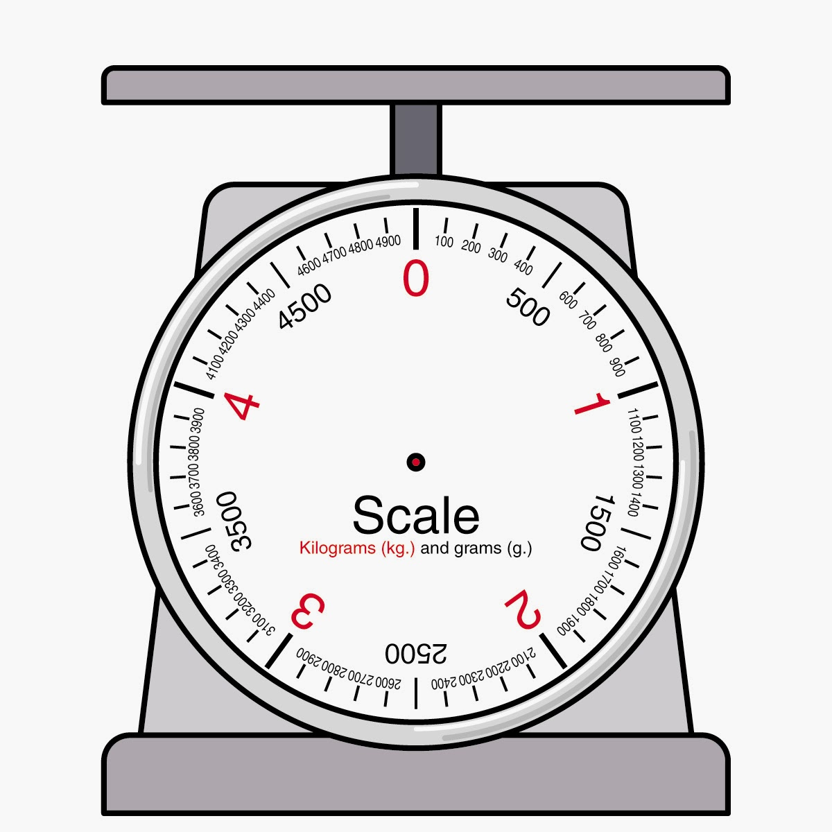 Go Back   Pix For   Weight Scale Clipart