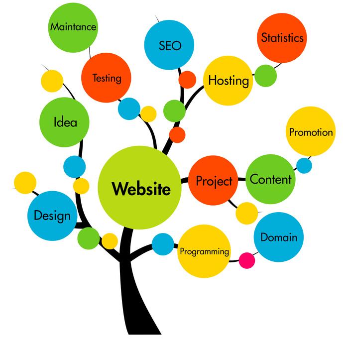 Web Publisher Clip Art – Clipart Download