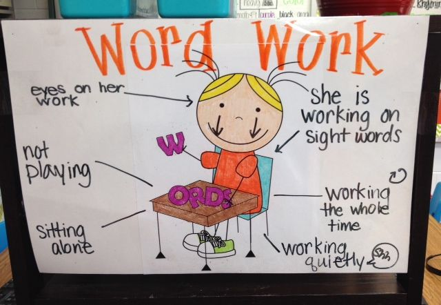 Word Work Anchor Chart In Kindergarten  After Going Creating