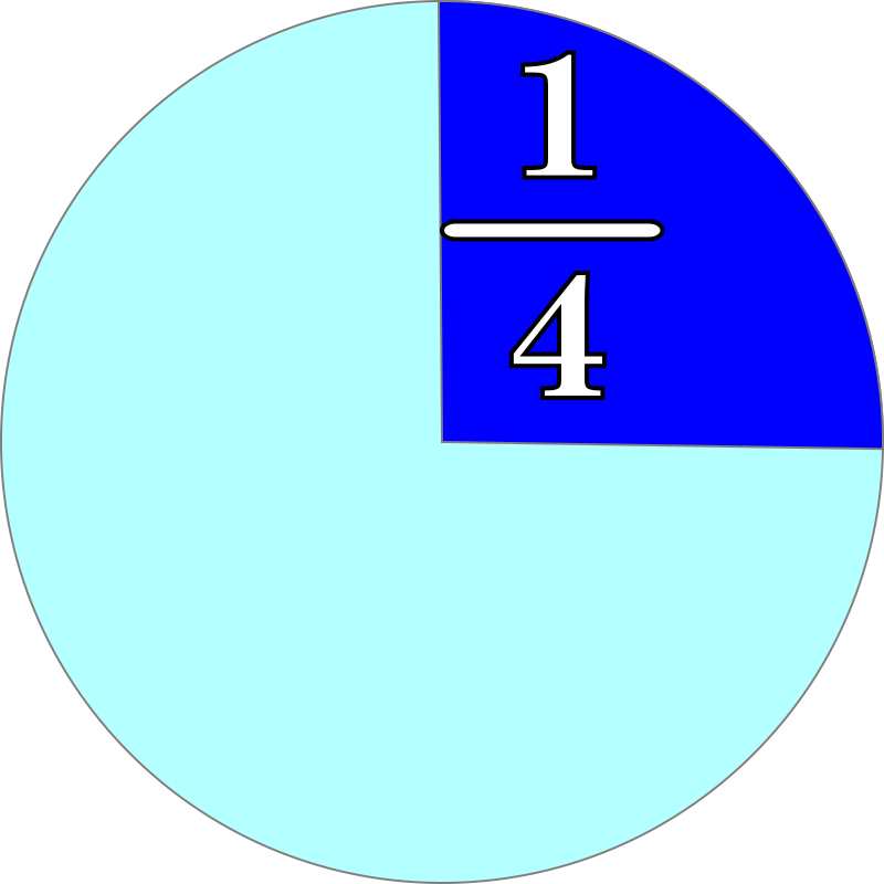 Part And Fraction 1 4 By Mireille   Fraction 1 4 And Corresponding