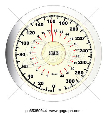 Drawings   Bathroom Scale Dial  Stock Illustration Gg65350944