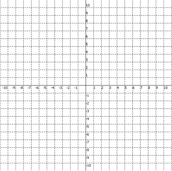 Blank Coordinate Plane Grid 10 Coordinate Grid Map The Coordinate ...