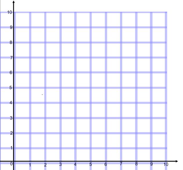 Blank Graph Clipart - Clipart Kid