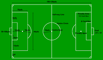 Of Players Positions For Soccer On A Soccer Field   Clipart Best