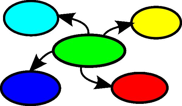 Mind Web Clip Art At Clker Com   Vector Clip Art Online Royalty Free