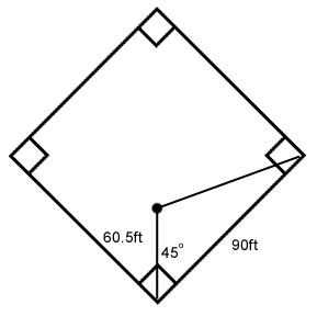 Baseball Diamond Outline   Clipart Best