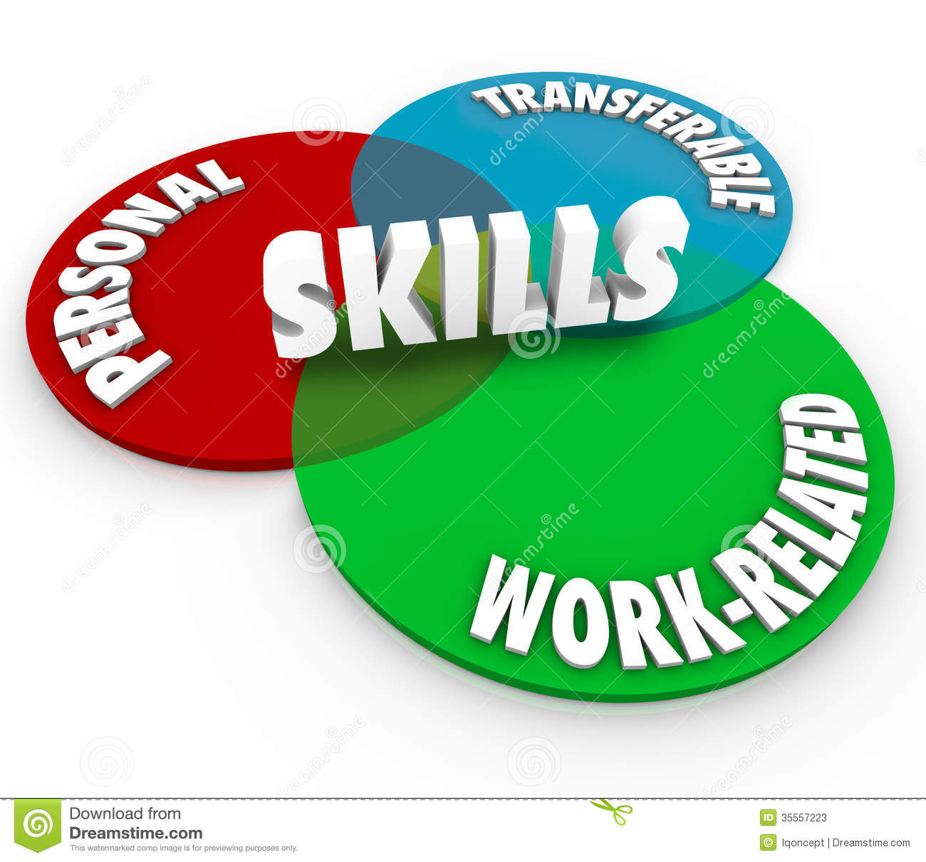 job skills clipart clipart kid displaying 18 images for the word skills