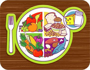Clip Art Plate Of Food Clipart plate of food clipart kid healthy panda free images