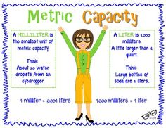 Md 2 On Pinterest   Measurement Conversions Common Core Math And Math