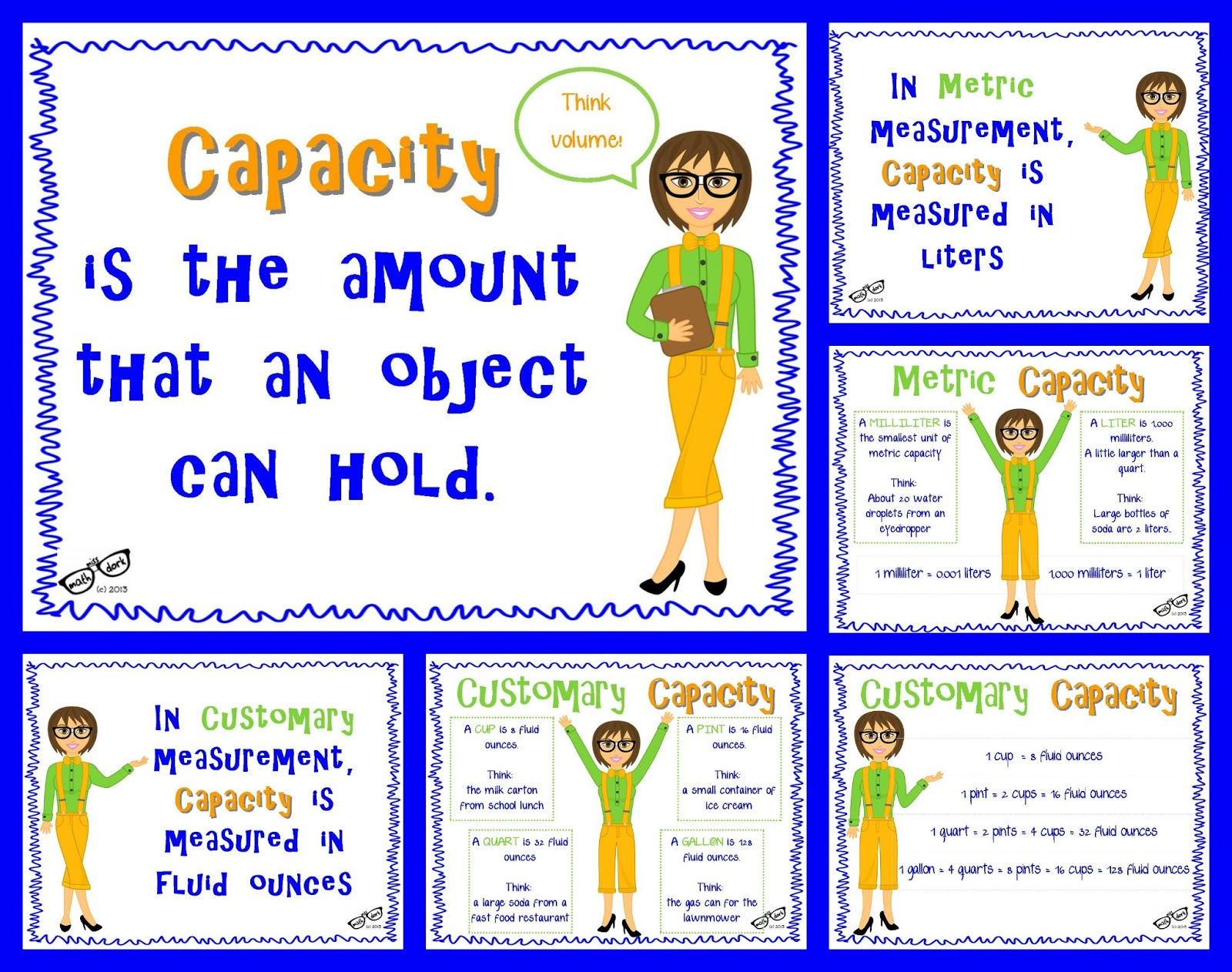 Metric And Customary Capacity Poster